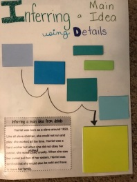 Inferring a main idea using details